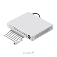 Фото Ubiquiti UniFi Switch US-8-150W